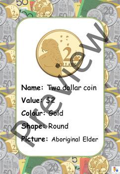Australian Money - Coin Posters