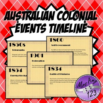Australian Colonial Events Timeline