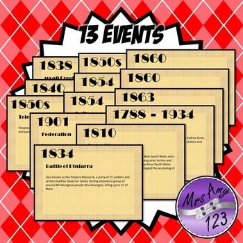Australian Colonial Events Timeline