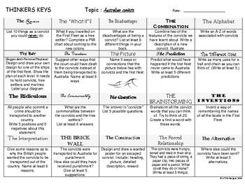 Australian Convicts - Thinkers Keys