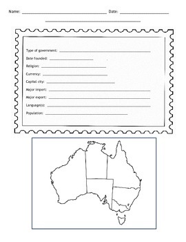 Australian Countries Postcard Template