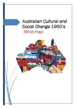 Australian Cultural and Social Change MindMap