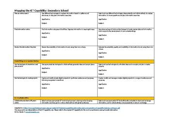 {Editable} Australian Curriculum 7-10 ICT Capability Mapping Document