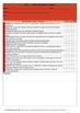 Australian Curriculum Achievement Standard & Checklists -