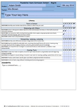 Australian Curriculum Achievement Standard & Curriculum Checklists ENGLISH K/PP