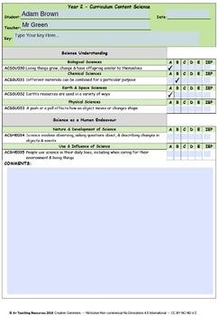 Australian Curriculum  Achievement Standard & Curriculum Checklists  SCIENCE  Y2