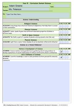 Australian Curriculum  Achievement Standard & Curriculum Checklists  SCIENCE  Y5