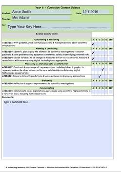 Australian Curriculum  Achievement Standard & Curriculum Checklists  SCIENCE  Y6
