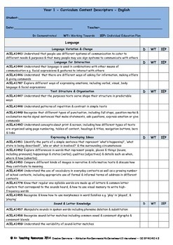 Australian Curriculum Achievement Standard & Curriculum Tracker -Y1 ENGLISH