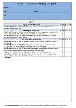 Australian Curriculum Achievement Standard & Curriculum Tracker -Y5 ENGLISH