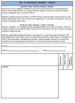 Australian Curriculum Achievement Standard & Curriculum Tracker -Y6 ENGLISH