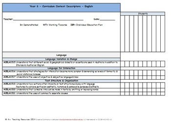 Australian Curriculum Achievement Standard & Curriculum Tracker -Y6 ENGLISH