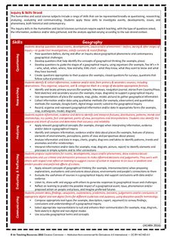 Australian Curriculum  Checklists  Y1 GEOGRAPHY