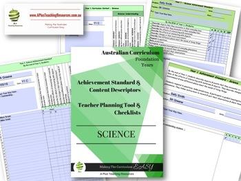 Australian Curriculum Achievement Standard & Curriculum Checklists SCIENCE  K/PP
