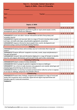 Australian Curriculum Achievement Standard & Curriculum Tracker - Y6 CIVICS