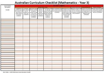 Australian Curriculum Assessment Checklist - Year 3