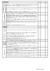 Australian Curriculum Checklists - Foundation (version 8.3)