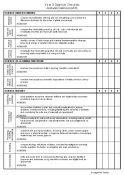 Australian Curriculum Checklists - Year 3 (version 8.3)