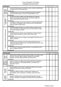 Australian Curriculum Checklists - Year 5 (version 8.3)