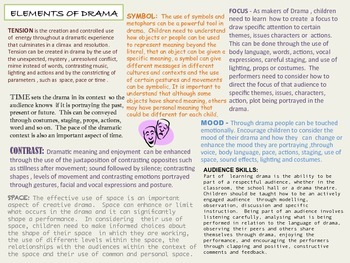 Australian Curriculum - Elements of Music & Drama