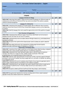 Australian Curriculum Achievement Standard & Curriculum Tracker -Y2 ENGLISH