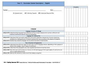 Australian Curriculum Achievement Standard & Curriculum Tracker -Y3 ENGLISH
