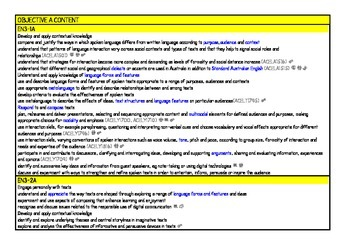 Australian Curriculum English Stage 3 content overview checklist