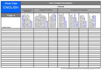 Australian Curriculum English v8.3 Year 4 Teacher Tools