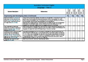 Australian Curriculum English (Year 3) Checklist