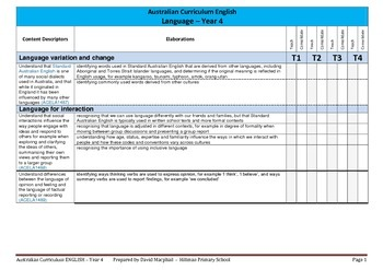 Australian Curriculum English (Year 4) Checklist
