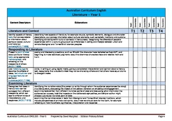 Australian Curriculum English (Year 5) Checklist