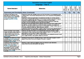 Australian Curriculum English (Year 6) Checklist
