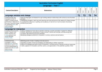 Australian Curriculum English (Year 7) Checklist