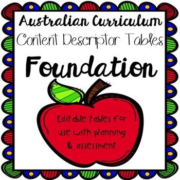 Australian Curriculum Foundation Year Level Content Descriptor EDITABLE Tables