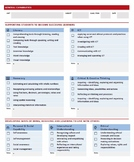 Australian Curriculum General Capabilities Checklist