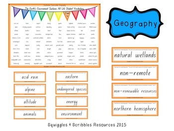 Australian Curriculum Geography Student Vocabulary - Year 4