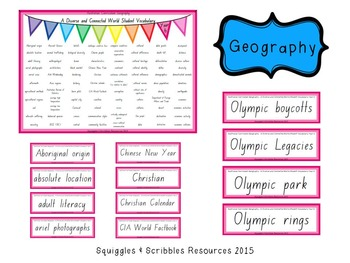 Australian Curriculum Geography Student Vocabulary - Year 6