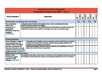 Australian Curriculum Geography (Year 2) Checklist