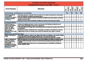 Australian Curriculum Geography (Year 3) Checklist
