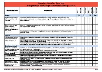 Australian Curriculum Geography (Year 5) Checklist