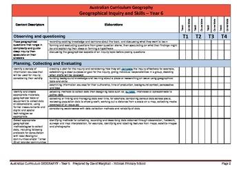 Australian Curriculum Geography (Year 6) Checklist