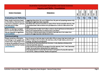 Australian Curriculum HASS (Foundation) Checklist
