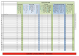 Australian Curriculum HASS (Year 1) Assessment Checklist