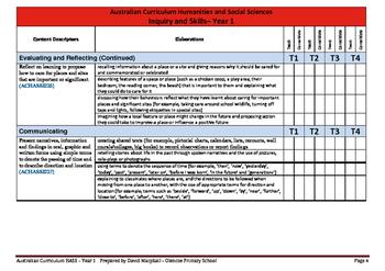 Australian Curriculum HASS (Year 1) Checklist