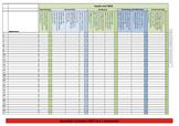 Australian Curriculum HASS (Year 2) Assessment Checklist