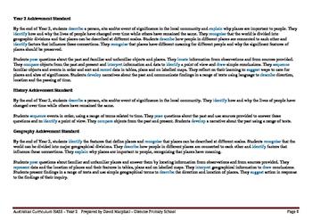 Australian Curriculum HASS (Year 2) Checklist