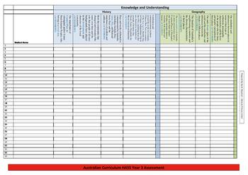 Australian Curriculum HASS (Year 3) Assessment Checklist