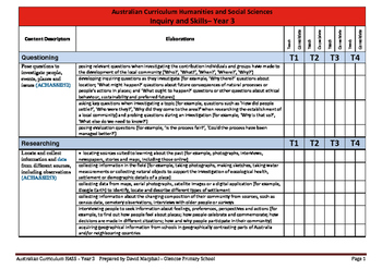 Australian Curriculum HASS (Year 3) Checklist