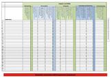 Australian Curriculum HASS (Year 5) Assessment Checklist