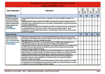 Australian Curriculum HASS (Year 5) Checklist